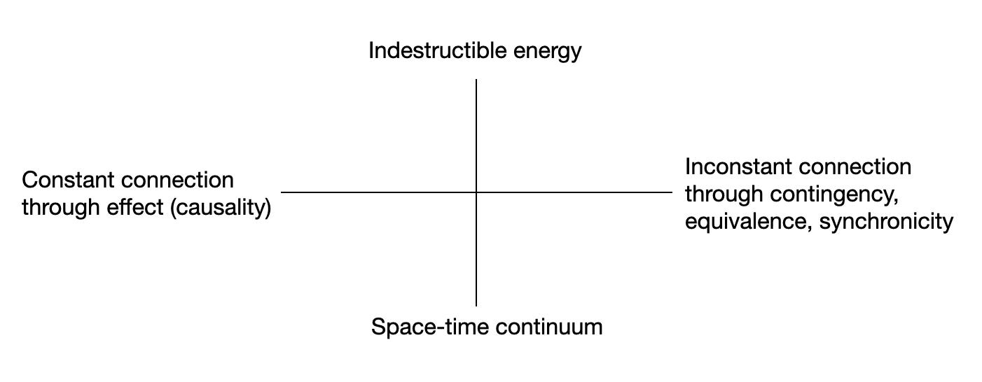 Jung Pauli Quaternio image